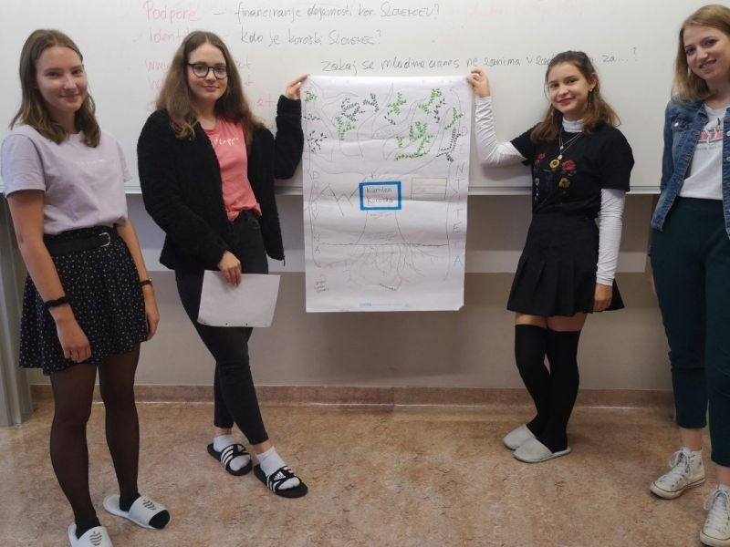 Bild 4: Die Schülerinnen der 7. A Klasse setzen sich mit dem Begriff Identität auseinander, ©Julia Schuster-Smrečnik