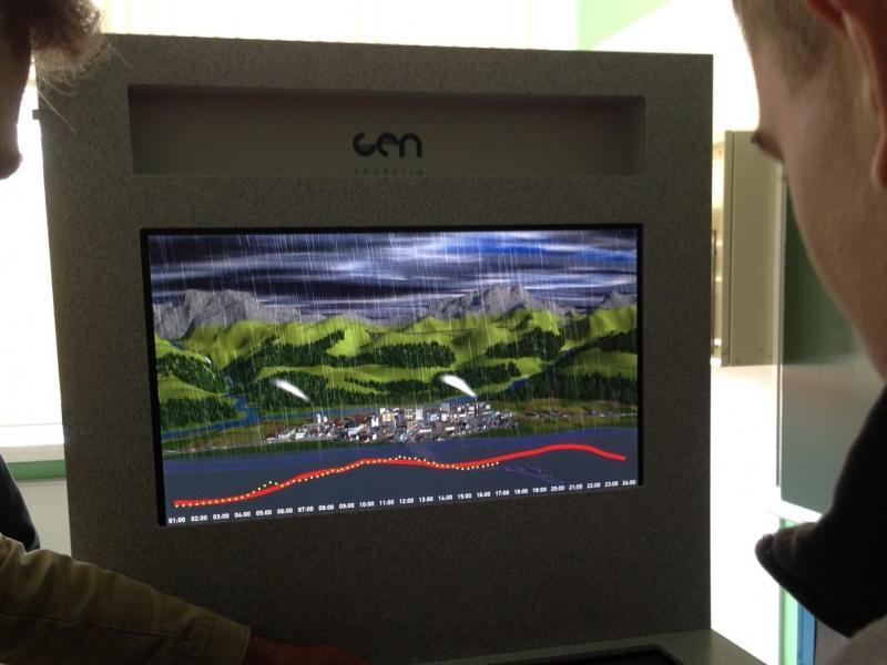 Bild 3: Energieverbrauchmodell